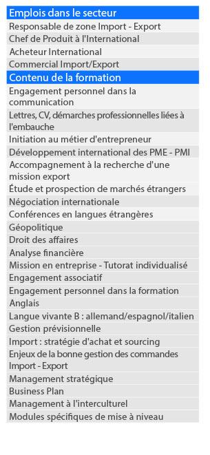 tableau-formation-bachelor-import-export